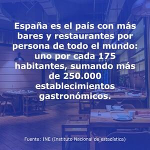 📊🍴¿Sabías que España es el país con más bares y restaurantes por persona de todo el mundo?. Y aunque en el último año, desgraciadamente el sector de la hostelería haya sufrido con la pandemia, se debe subrayar la importancia que tiene en nuestra economía y nuestro día a día. En Todoparahostelería sentimos pasión por este sector, y nos encanta dedicarnos a ayudar y mejorar los establecimientos que se dedican a ello.   #salvemoslahosteleria #SoyPatrimonio2020 ##serviciosahosteleria #serviciosarestaurantes #equiposhosteleria #servicioshosteleria #equipacionhosteleria #productoshosteleria #maquinariahosteleria #equipacionrestaurantes #productosrestaurantes #maquinariarestaurantes #todoparahosteleria